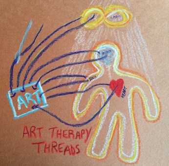 Art Therapy Threads